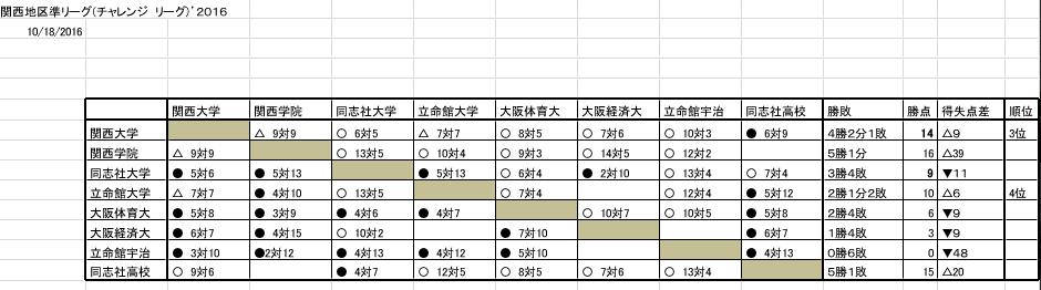 %e3%82%b9%e3%82%af%e3%83%aa%e3%83%bc%e3%83%b3%e3%82%b7%e3%83%a7%e3%83%83%e3%83%88-0028-11-01-%e5%8d%88%e5%be%8c7-20-20